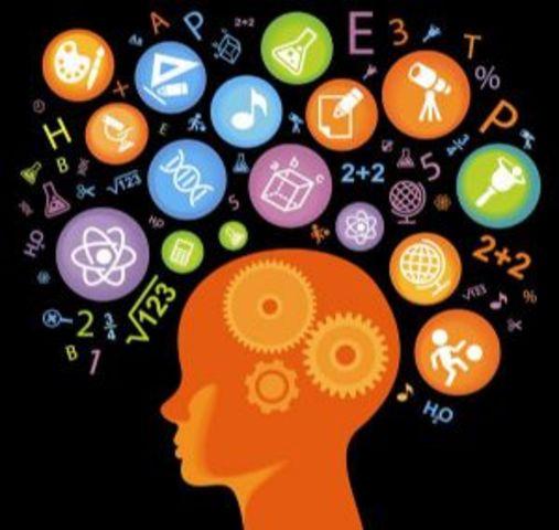 Psicología Cognitiva / Aportes a la Psicología Educativa