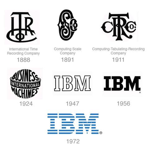 Creación IBM