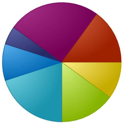 Youtube data statistics