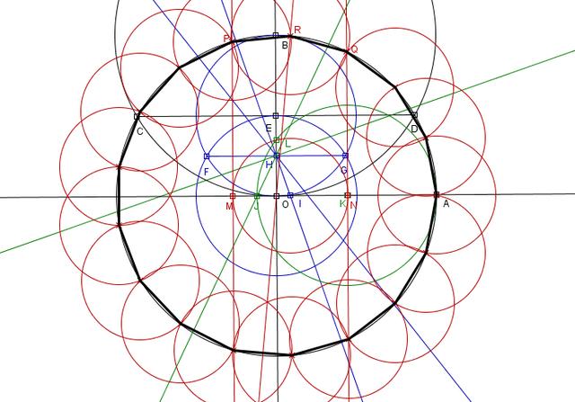 Construcción de un polígono regular de 17 lados