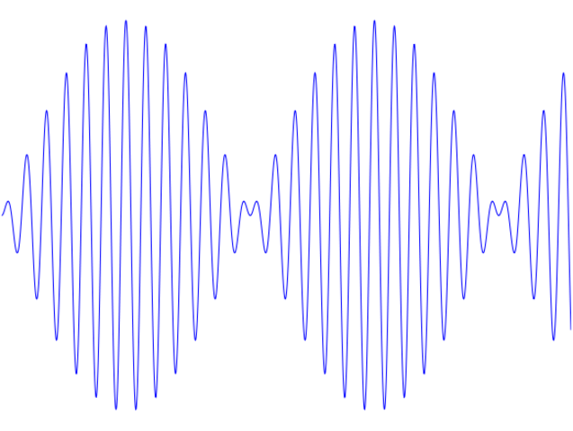 AM (amplitude Modulation)