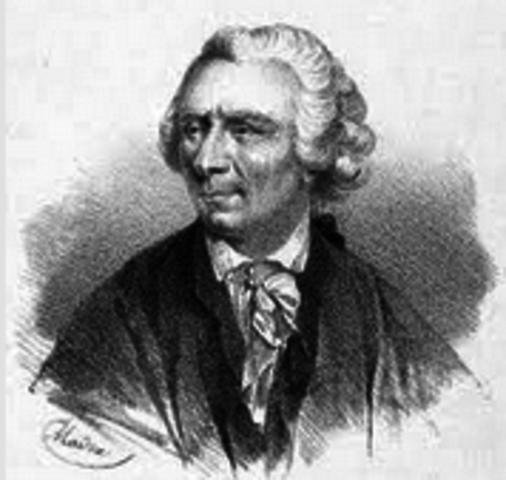 Fallecimiento de Euler