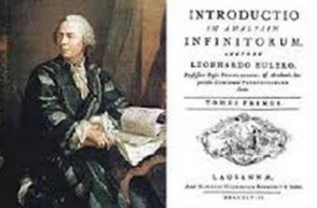 Euler recibe el titulo de mestro de Filosofía