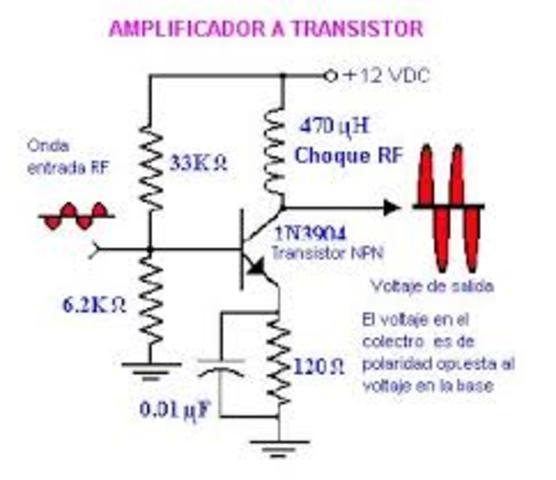 primer amplificador