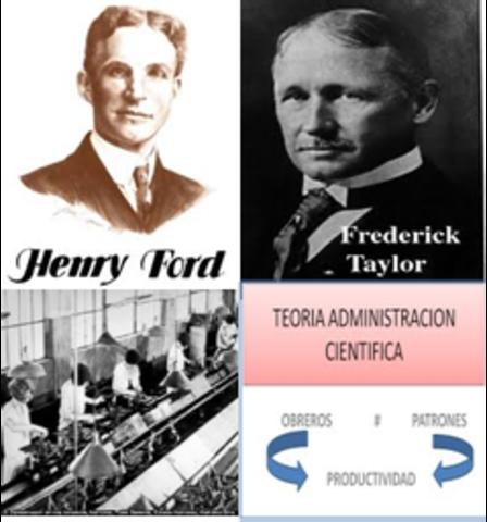 ADMINISTRACION CIENTIFICA Y PRODUCCION ESCALA