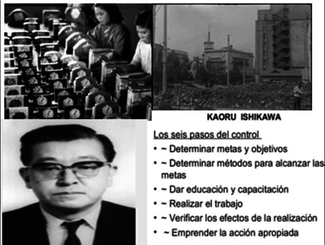 GRUPO DE INVESTIGACIÓN CONTROLDE LA CALIDAD