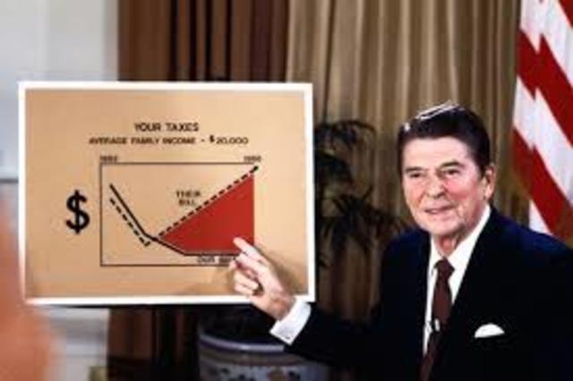 """""""Reaganomics"""" spending and tax cuts passed"""