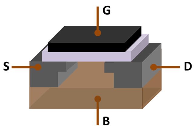 Desarrollo del MOSFET por Fairchild