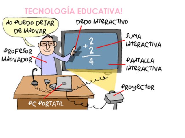 transformaciones tecnológicas