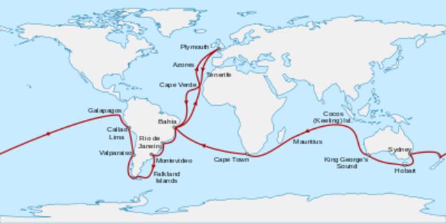 El viaje del Beagle