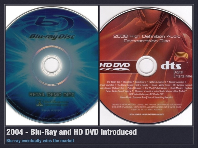 Blu-Ray and HD DVD introduced