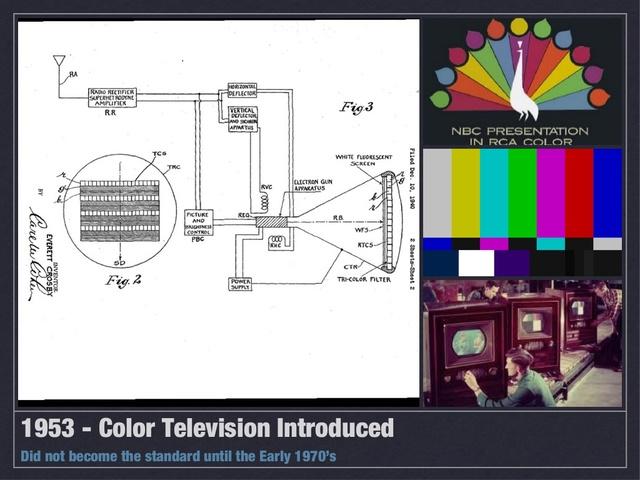 Color TV!!!!