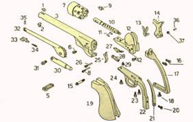 Invention of Interchangable Parts