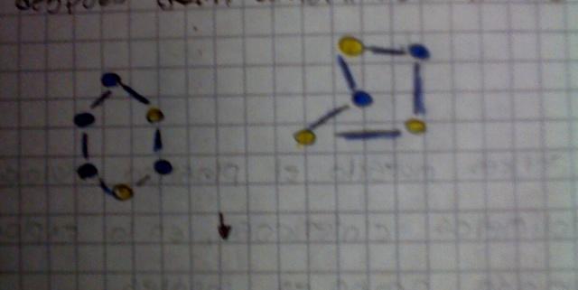 1865 moléculas existentes