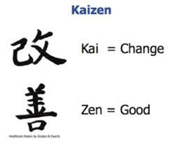 Inicios de Kaizen