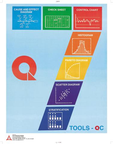 Dr Ishikawa introduce las 7 herramientas de la calidad