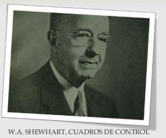 W.A. SHEWHART, CUADROS DE CONTROL