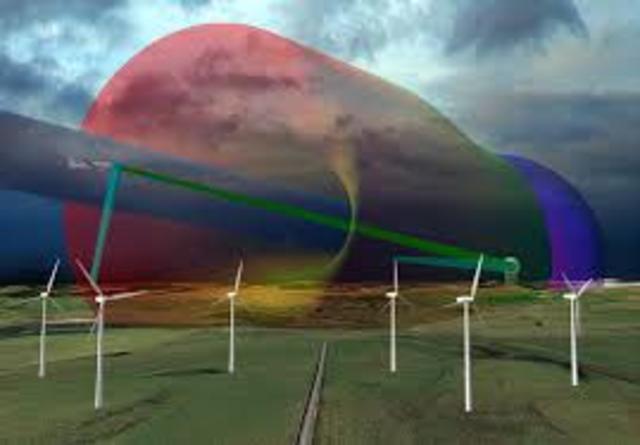 Inactivity of Wind Turbines