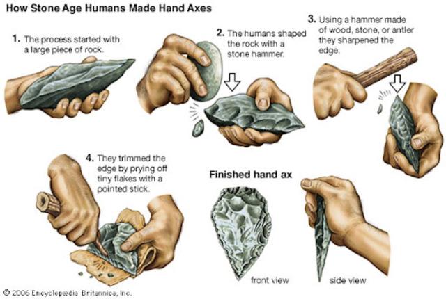 Fabricación de herramientas: Homo Habilisa las 20:30 min