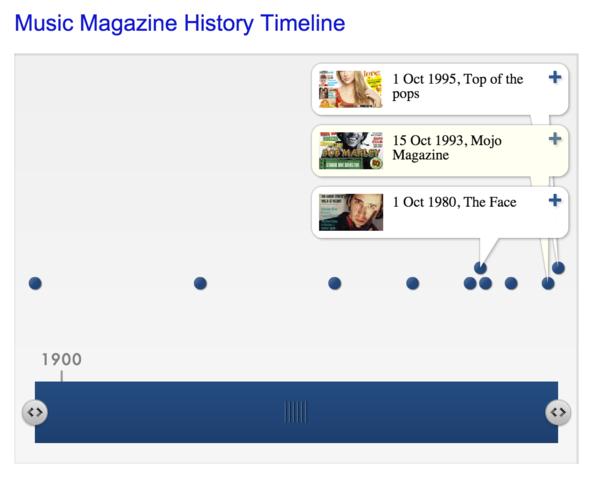 Music Magazine Timeline
