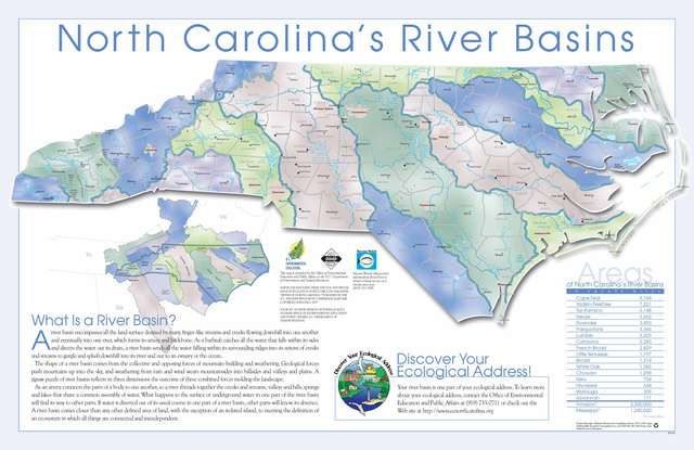 """Formation of N.C. River Basins:Roughly """"2 million years ago"""" to closer to present day:(Picture URL): http://www.wilmingtonnc.gov/public_services/stormwater/education_outreach/what_is_a_watershed"""