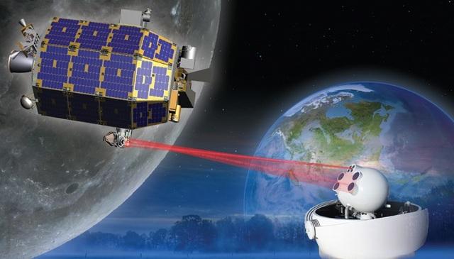Лазер: применение в космосе