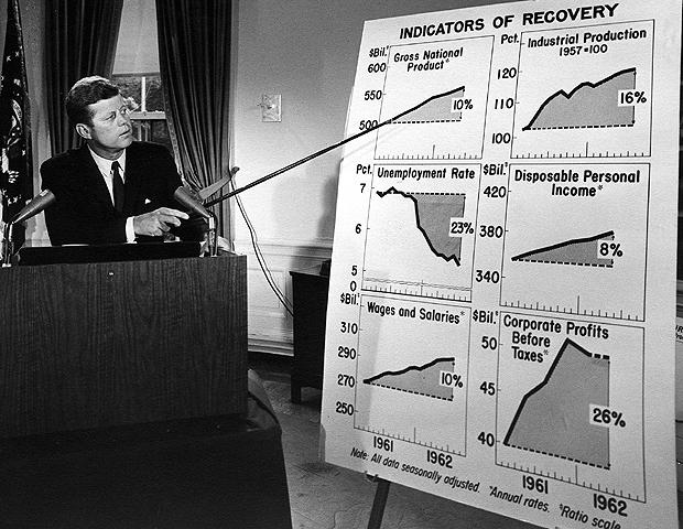 John F Kennedy's Tax Cut