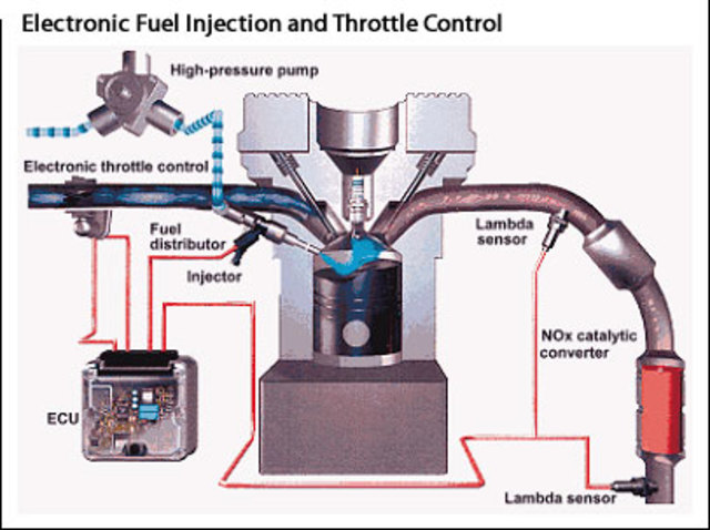 Electric Fuel Injection System - Mercedes