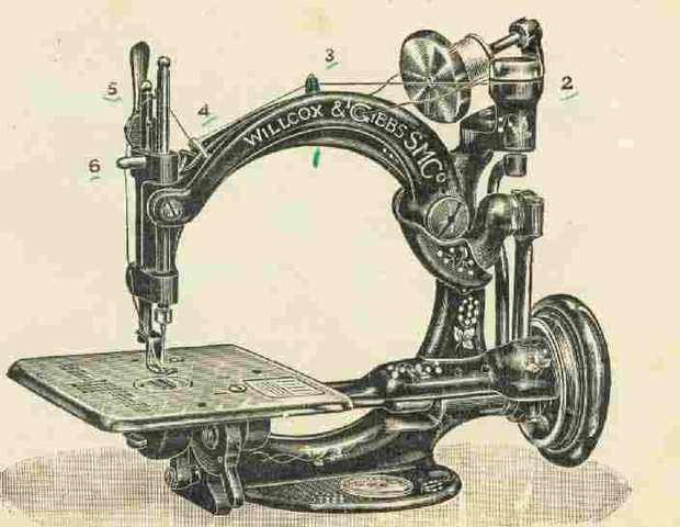 Willcox and Gibbs made the first besting selling sewing machine
