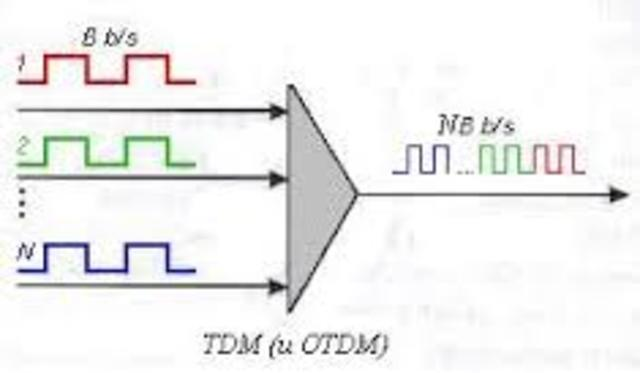 Nuevo  estandar TDMA