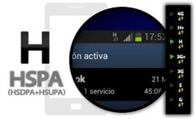 HSDPA en red 3.5G