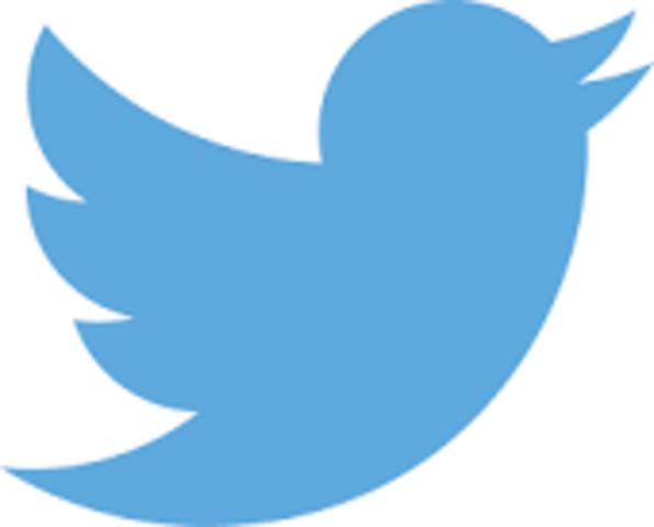 Twitter was founded