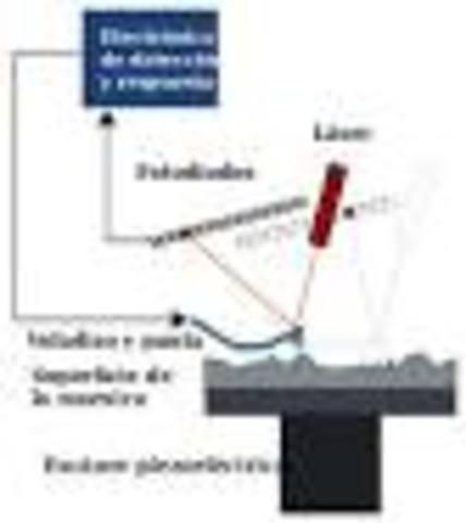 MICROSCOPIO FUERZA TUNEL Y FUERZA ATOMICA