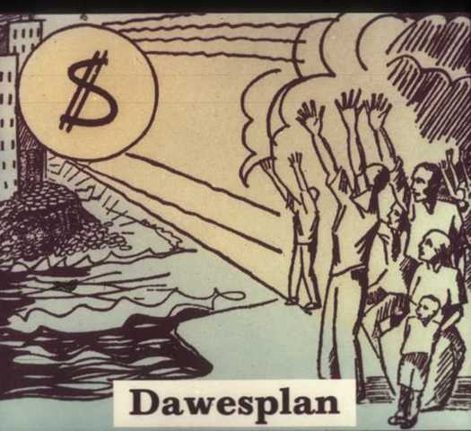 The Dawes Plan Starts