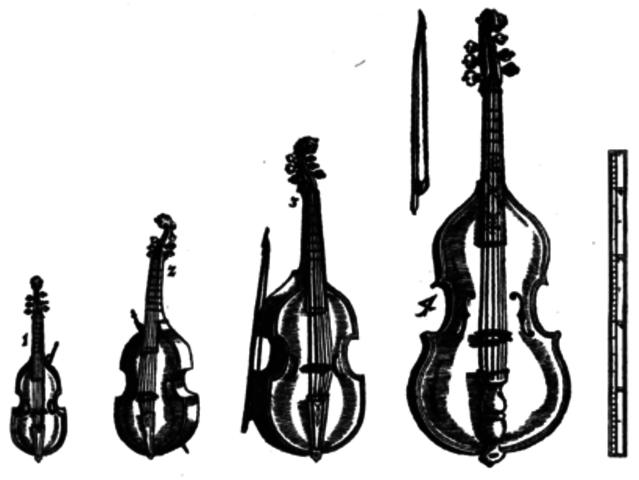 Renacimiento: Formas musicales