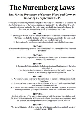 Religious Freedom: Nuremberg Laws, Germany.