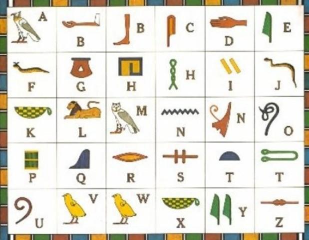 EDAD ANTIGUA Desde la Protohistoria hasta la caída del Imperio Romano de Occidente (s V) Jeroglíficos de egipcios