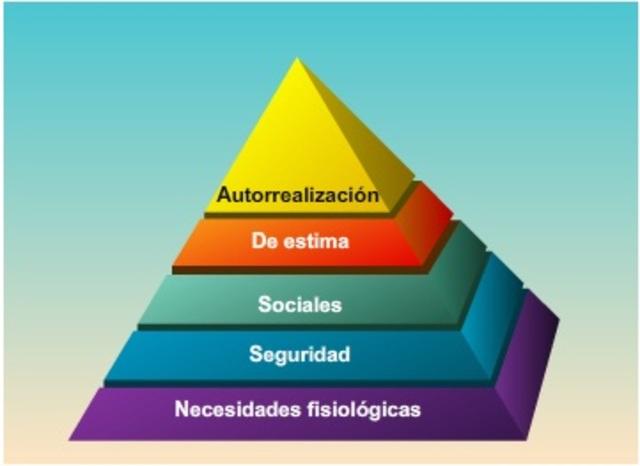 Se constituye la Asociación Americana de Psicología Humanista