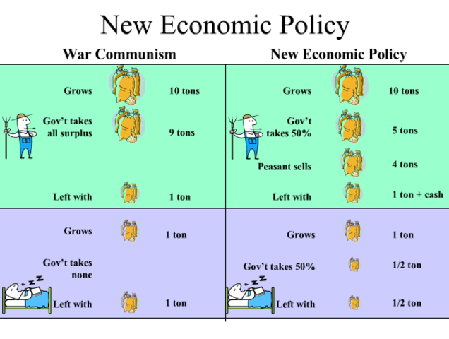 New Economy Policy