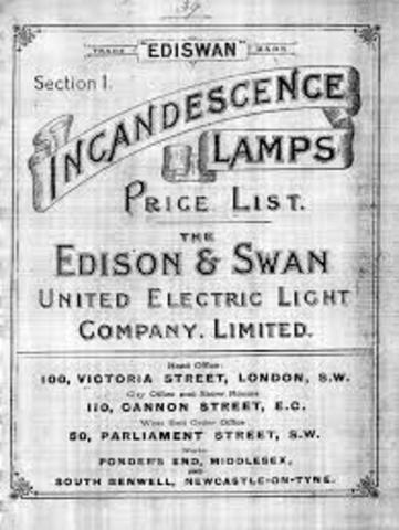 Edison Eletric Light Company Founded.