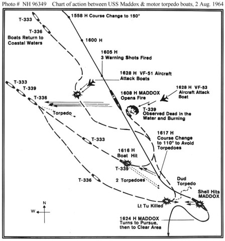 The First Gulf of Tonkin Incident