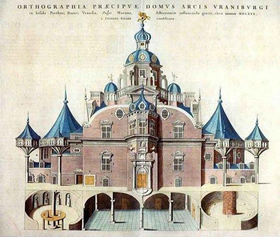 Tycho Brahe:Uraniborg