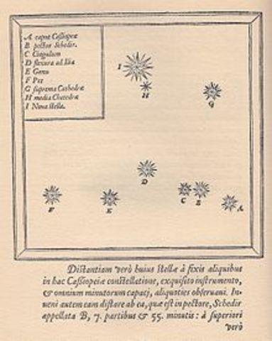 La estrella de Tycho Brahe