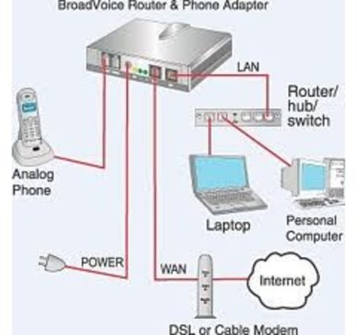 SE ASIGNA EL TERMINO INTERNET A UN CONJUNTO DE REDES INTERCONECTADAS.