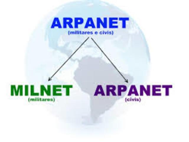 El Protocolo de Control de Transmision/ Protocolo Internet (TCP/IP) se transforma en el lenguaje universal de la Internet. ARPANET se divide en ARPANET y MILNET