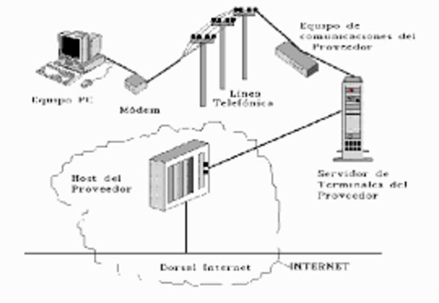 La cantidad de host de internet supera los 100000.