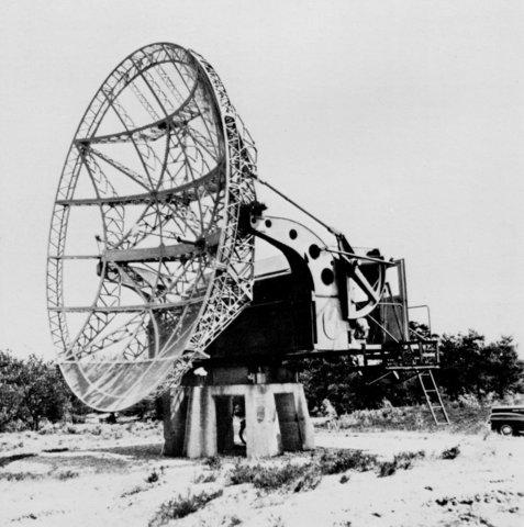 Radio y Desarrollo de las Microondas
