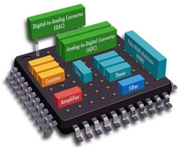 Uso Generalizado de Circuitos Integrados Digitales