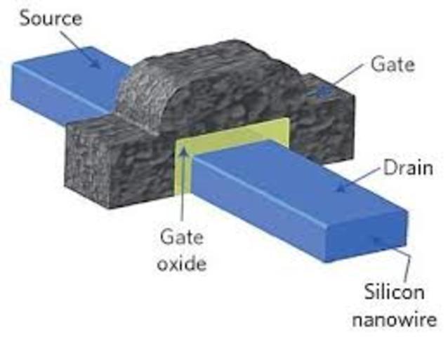 Shockley, Barden y Brittain inventan el transistor de estado sólido