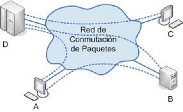 Redes de conmutacion de paquetes